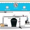Электронагреватель Pahlen 18 кВт пластиковый